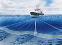 Medium Depth / Deep-Sea Multibeam Echosounder